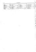 Forest and Stream