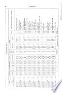 The Journal of the Royal Dublin Society