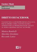 Diritto di facebook