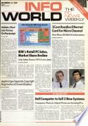 14. Sept. 1987