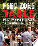 Feed Zone Table PDF