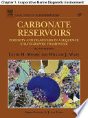 Carbonate Reservoirs