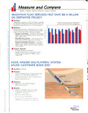 Journal of Petroleum Technology Book