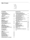 Test Resource Catalog  1986