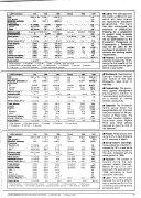 Latin American Economic Report