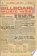 30 ott 1961