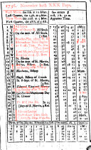 Collection of English Almanacs for the Years 1702 1835