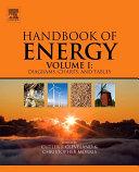 Handbook of Energy Pdf/ePub eBook