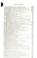 Smull S Legislative Hand Book And Manual Of The State Of Pennsylvania