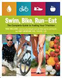 Swim  Bike  Run  Eat