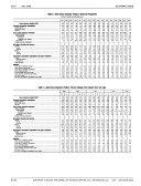 Daily Labor Report