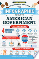 link to The infographic guide to American government : a visual reference for everything you need to know in the TCC library catalog