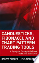Candlesticks, Fibonacci, and Chart Pattern Trading Tools