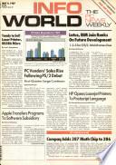 4. Mai 1987