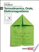 Termodinamica, Onde, Elettromagnetismo