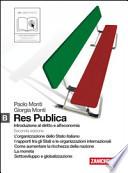 RES PUBLICA B