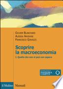 Scopire la macroeconomia