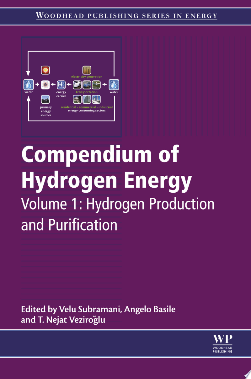 Compendium of Hydrogen Energy banner backdrop