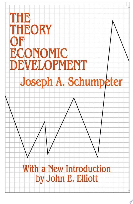 Theory of Economic Development banner backdrop