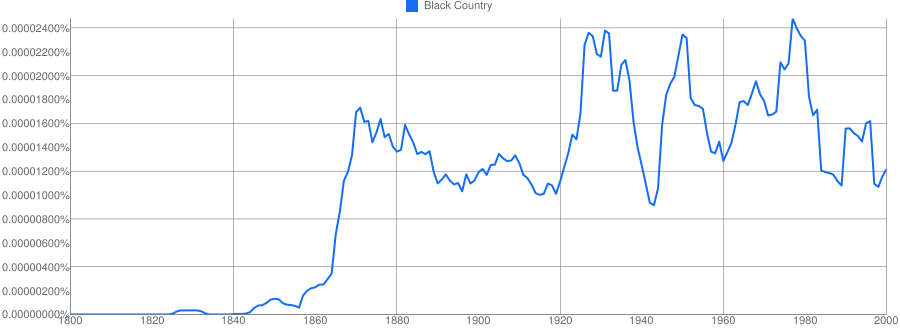 "Google Ngram Viewer for ""Black Country"""