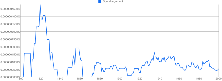sound argument meaning